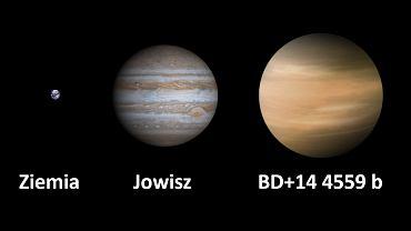 Porównanie rozmiarów Ziemi, Jowisza i BD+14 4559 b