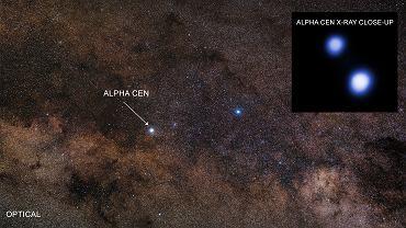 Alfa Centauri - gwiazda najbliższa Słońcu