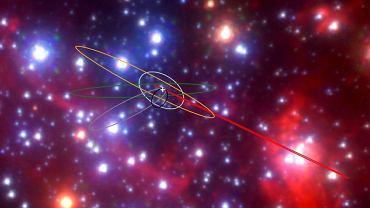 Dziwne obiekty znalezione wokół centralnej czarnej dziury Drogi Mlecznej