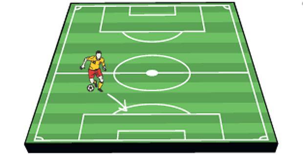 Sport: zostań futbolowym ekspertem,sport, piłka nożna, Odwrócony skrzydłowy