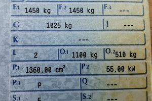 DMC. Trzy litery, które decydują o mandacie i prawie jazdy. Lepiej sprawdź