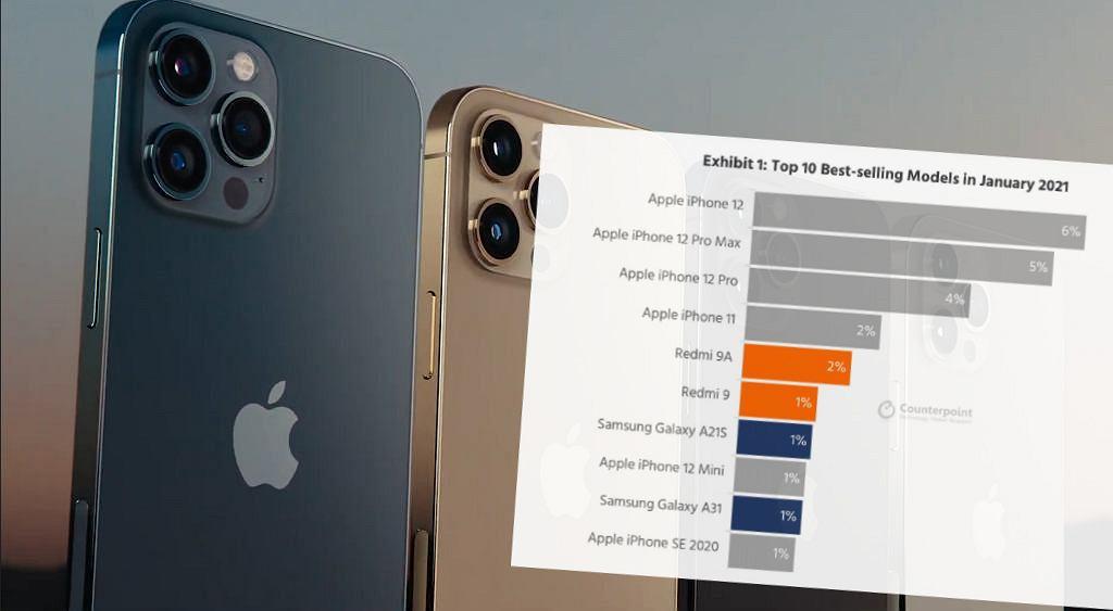 Apple - sześć smartfonów w top 10 stycznia