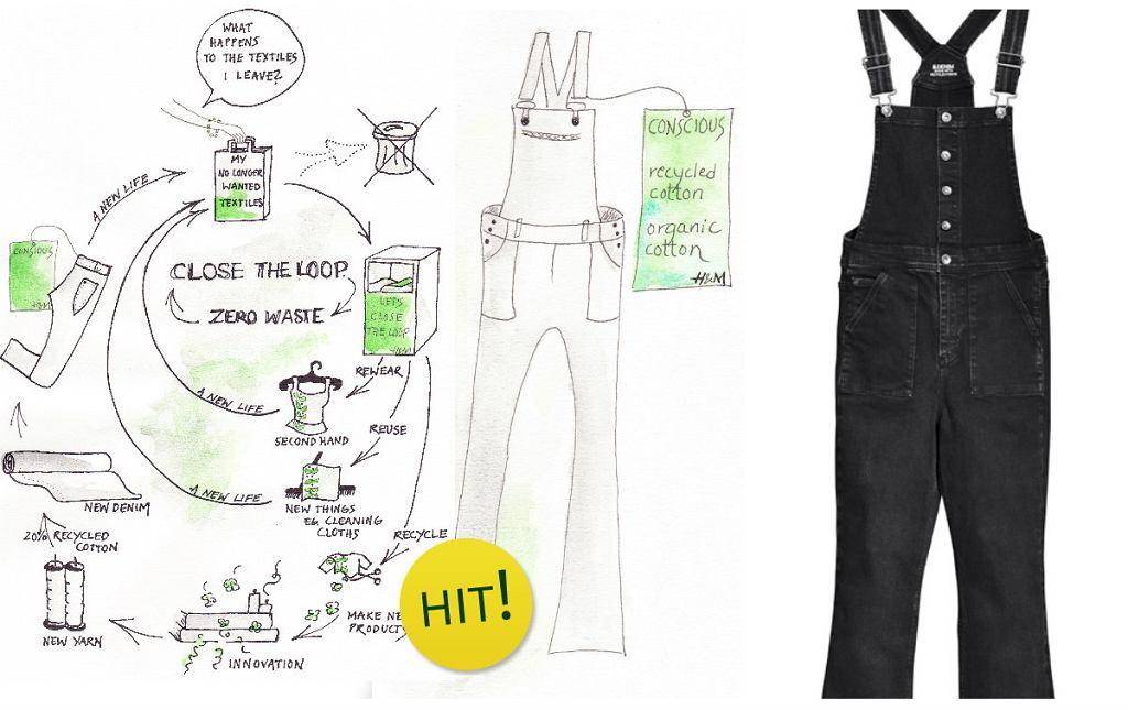 H&M jeansy z recyklingu