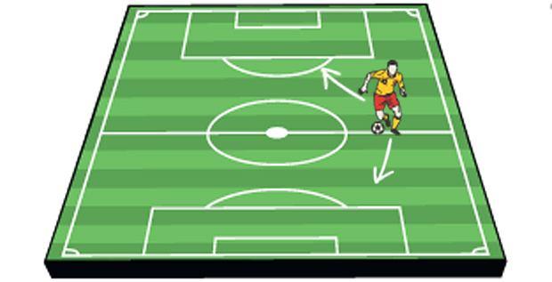 Sport: zostań futbolowym ekspertem,sport, piłka nożna, Box-to-box midfielder