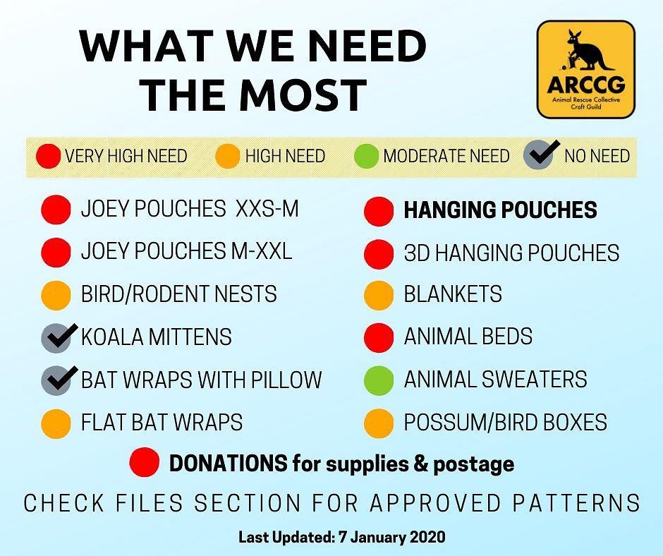 Czego potrzeba zwierzakom w Australii?