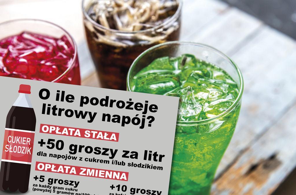 O ile podrożeje napój?