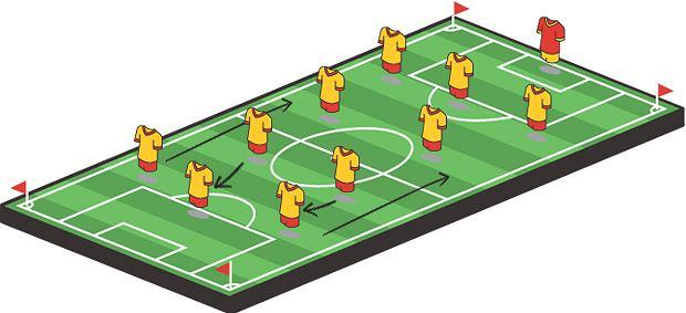 Sport: zostań futbolowym ekspertem,sport, piłka nożna, W-M 3-2-2-3