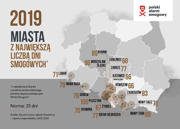 Miasta z największą liczbą dni ze smogiem