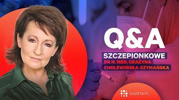 Dr n. med. Grażyna Cholewińska-Szymańska odpowiada na pytania czytelników Gazeta.pl
