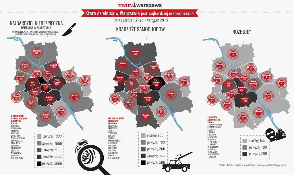Najbardziej niebezpieczne dzielnice Warszawy