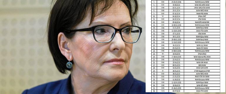 Jest wykaz lotów premier Ewy Kopacz. Lista ma 47 pozycji