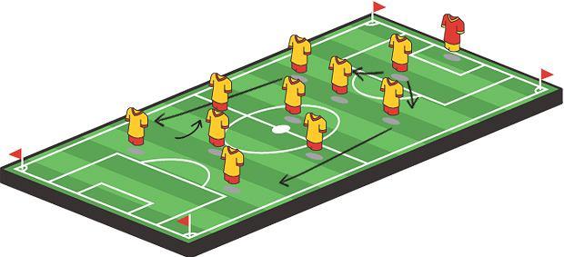 Sport: zostań futbolowym ekspertem,sport, piłka nożna, 1-3-3-3