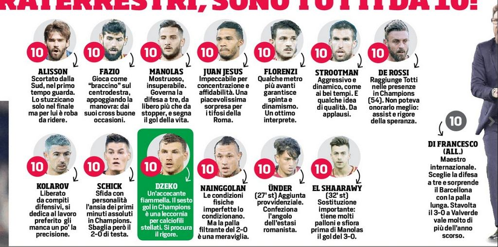 Włoska prasa zachwycona postawą Romy