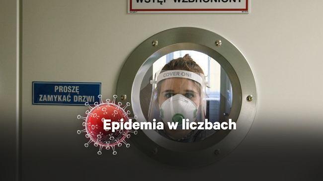 Dziś aż 37 proc. pozytywnych wyników testów. Duży spadek liczby respiratorów na Dolnym Śląsku
