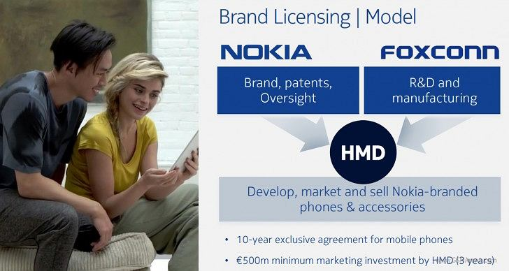 Kto produkuje smartfony Nokia