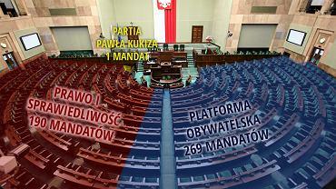 Tak wyglądałby polski Sejm, gdyby funkcjonowały JOW-y