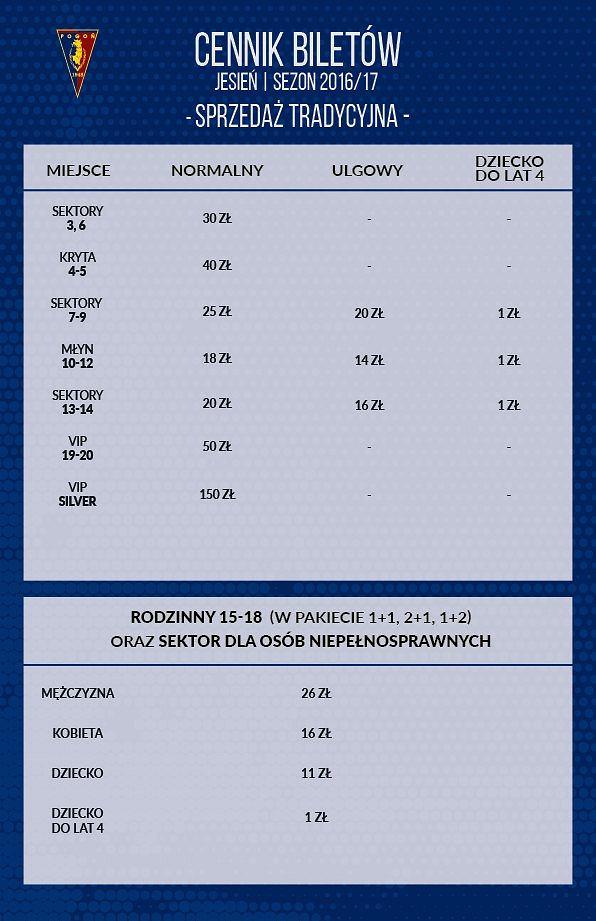 Ceny biletów na mecze Pogoni w rundzie jesiennej sezonu 2016/2017