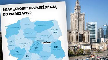 Kim są 'słoiki' w Warszawie?