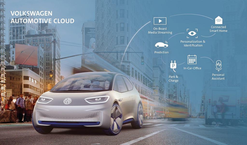 Volkswagen i Microsoft podpisują porozumienie