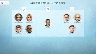 Kwestionariusz kandydatów na urząd prezydenta - konwencja antyprzemocowa
