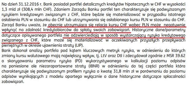 Fragment raportu kwartalnego ING Banku