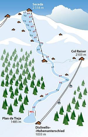 Mój pierwszy raz: być jak Marc Girardelli, sport, mój pierwszy raz, narty, Szlak potu i łez - trasa Gardenissimy