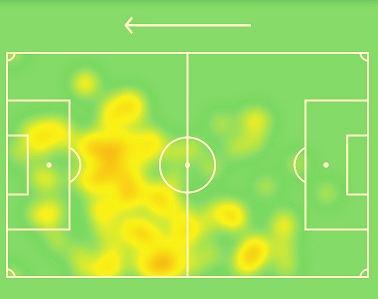 Neymar przeciw Manchesterowi City