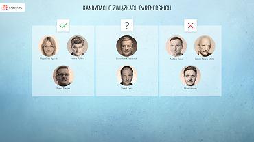 Kwestionariusz kandydatów na urząd prezydenta - związki partnerskie