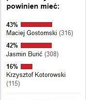 ankieta na temat bramkarzy Lecha