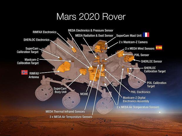 Marsjański łazik - jakie technologie zawiera?