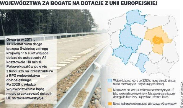 Coraz mniej Polski B. Najbogatsze województwa stracą dotacje na infrastrukturę