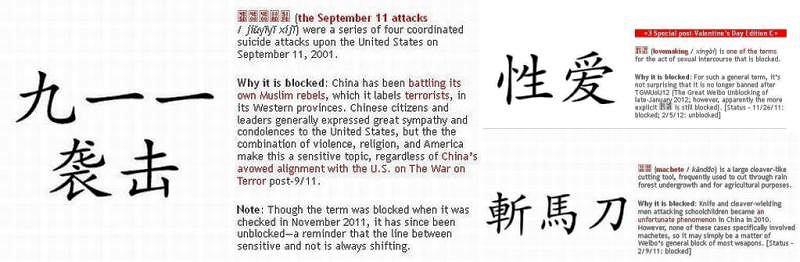 Słowa zakazane w Chinach