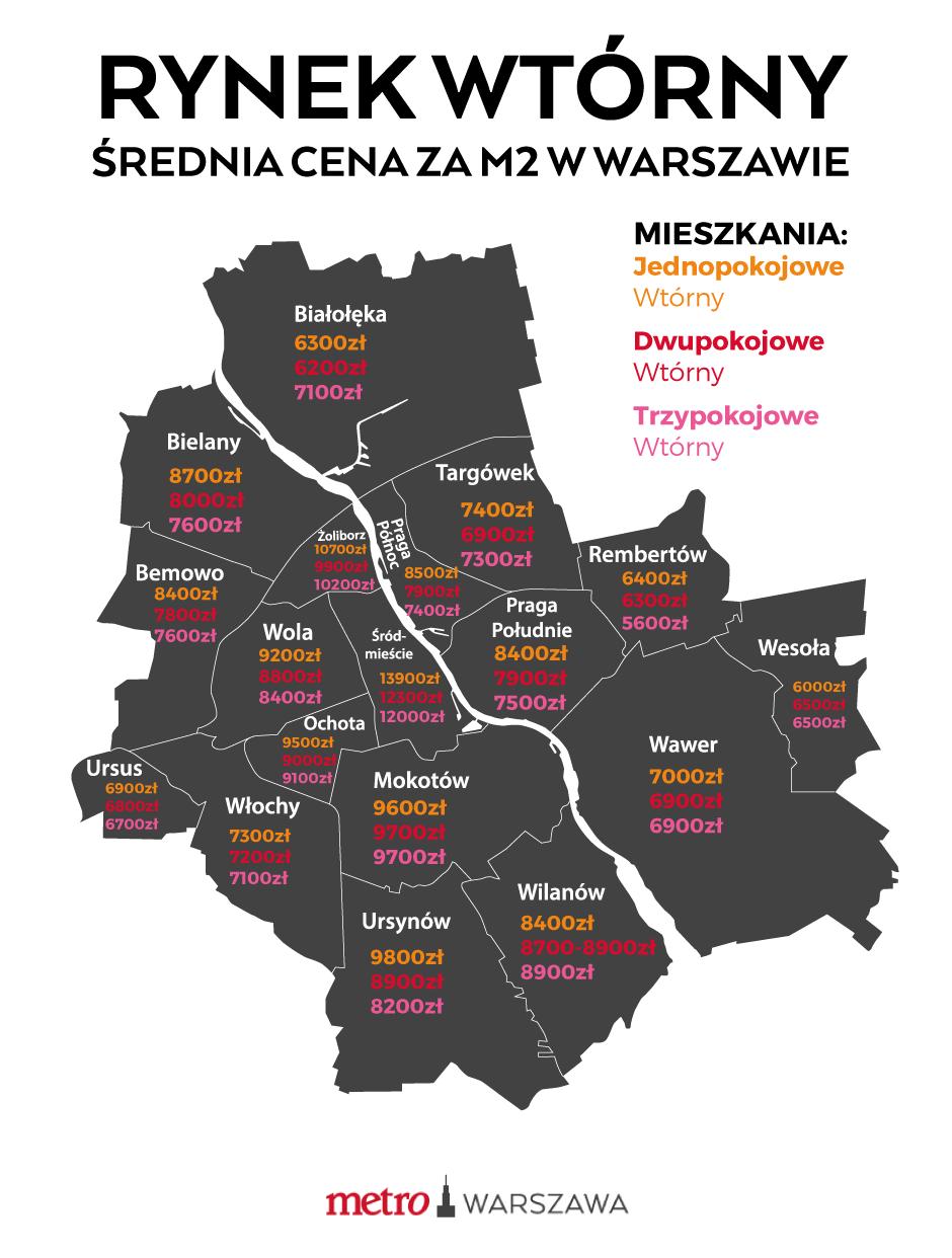Cena Za Mieszkanie W Warszawie Gdzie Jest Najdrożej A