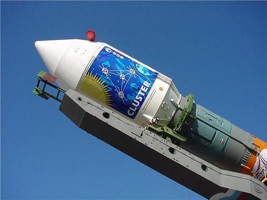 Satelity Cluster na rakiecie Sojuz