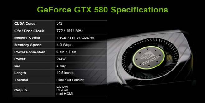 GTX580