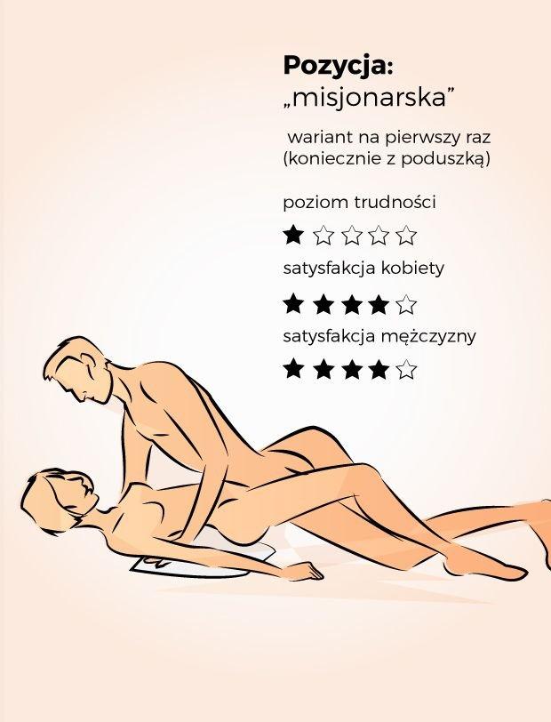 pierwszy raz sex Oralny wideo
