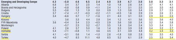 Prognozy MFW z kwietnia 2017 r.