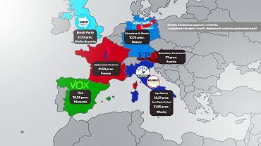 Populiści jeszcze nigdy w historii Unii Europejskiej nie byli tak silni