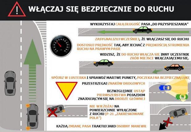 Autostrada - jak włączać się do ruchu?