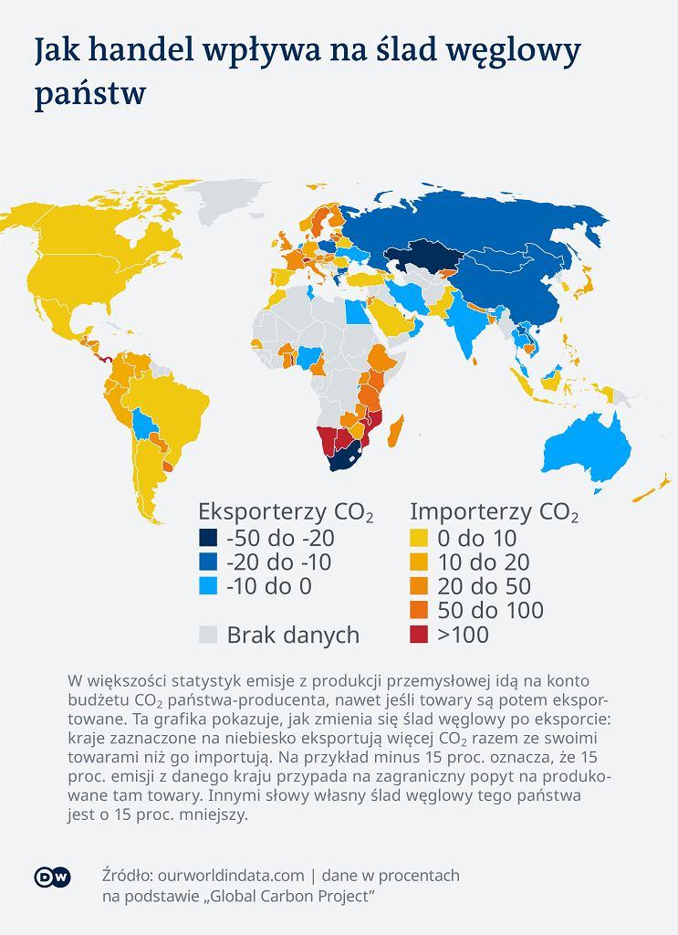 Jak handel wpływa na ślad węglowy państw