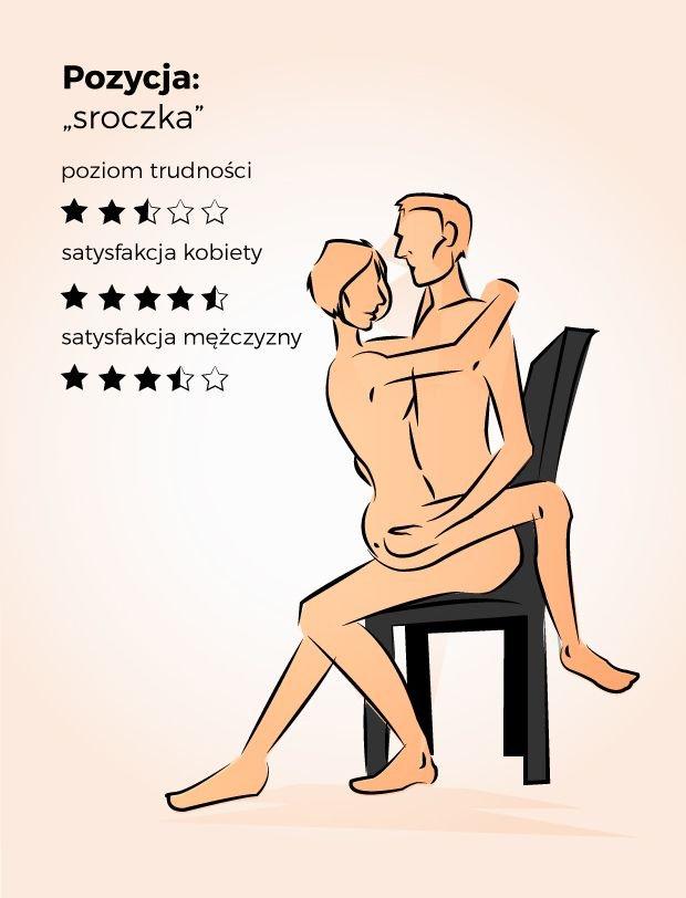 Pozycje seksualne