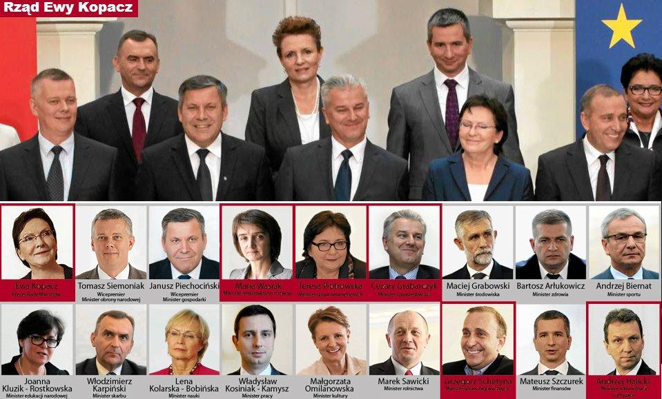 Rząd Ewy Kopacz. Na czerwono zaznaczyliśmy tych, których premier powołała, na szaro - ci, których ma w spadku po Donaldzie Tusku.