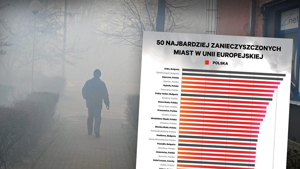 Najbardziej zanieczyszczone miasta