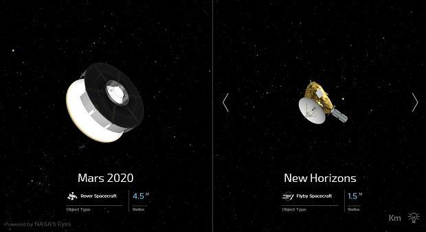 Narzędzie pozwalające śledzić misję Mars 2020