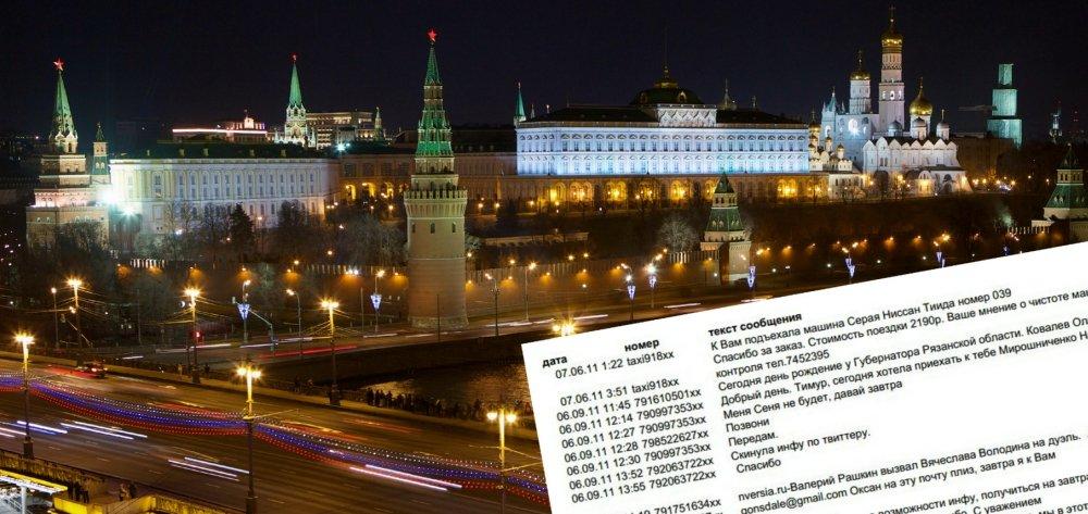 Hakerzy ujawnili, jak Kreml wpływa na media w Rosji. 'Watergate?'. 'Nie ma szans'