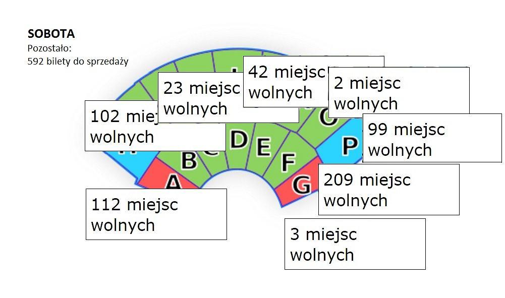 Liczba wolnych miejsc na sobotni koncert w Opolu w poszczególnych sektorach