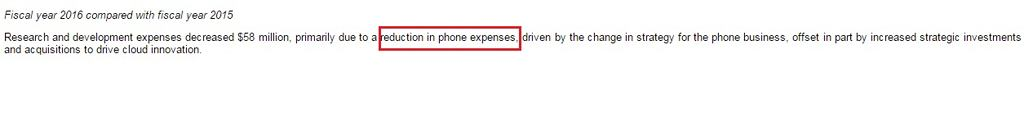 Microsoft wydatki