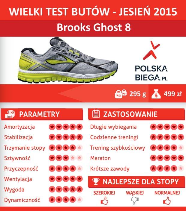 Brooks Ghost 8