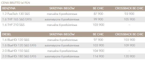 Polski cennik DS 4