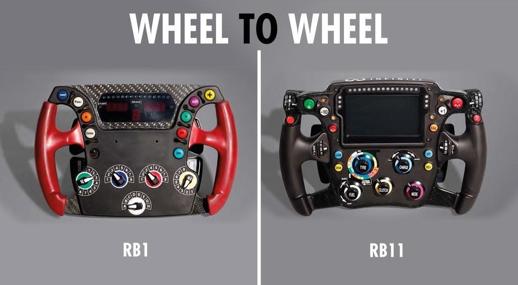 Kierownica z RB1 oraz RB11